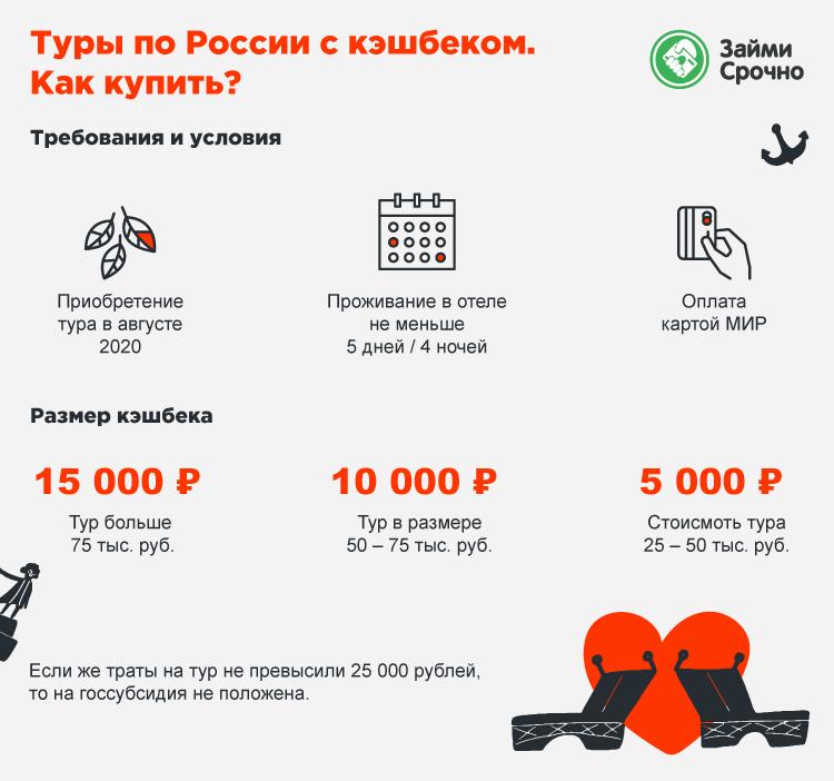 Туры по России с кэшбеком. Как купить