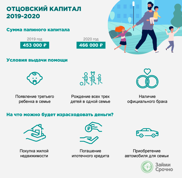 Отцовский капитал 2019-2020. Что это, условия сумма?