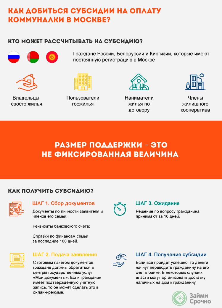 Киргизский банк в москве кредит