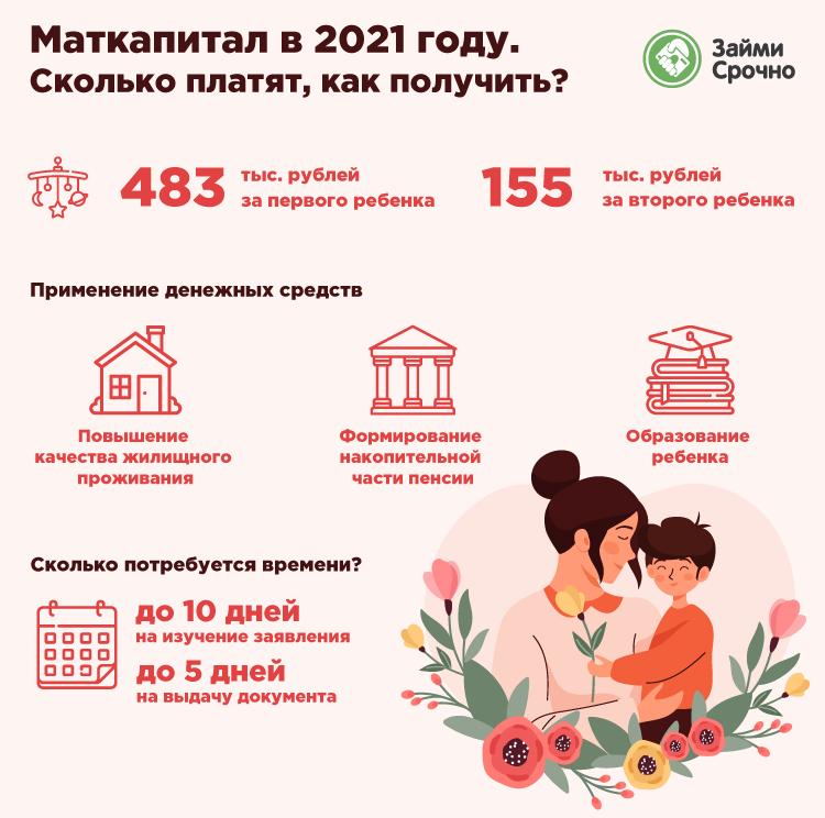 Маткапитал в 2021 году. Сколько платят, как получить