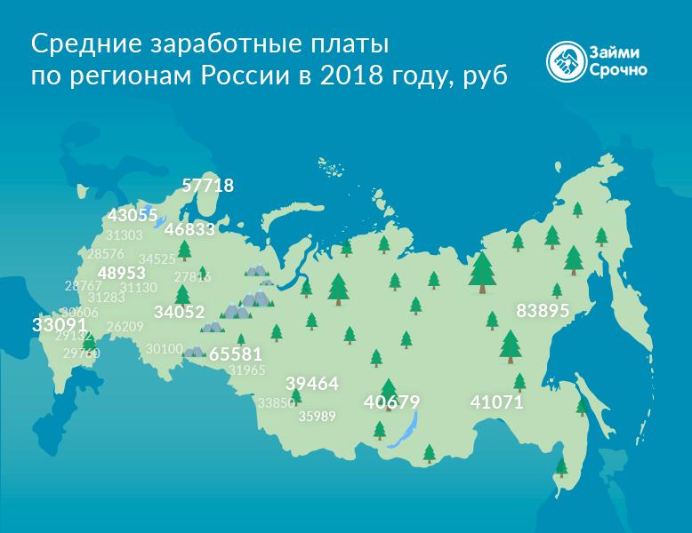 Зарплаты по регионам России 2015-2018. Где лучше?