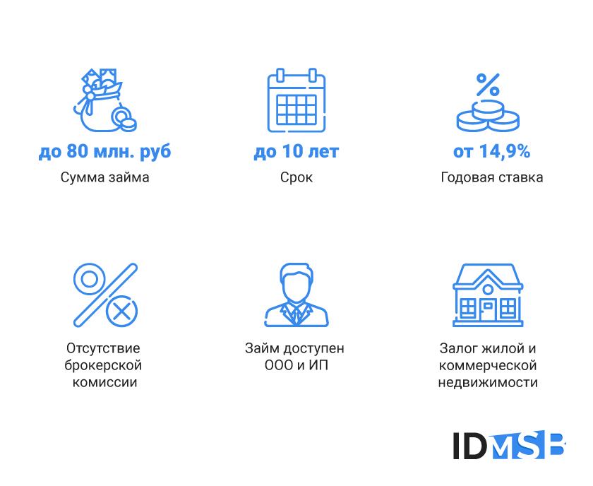 преимущества ID MSB