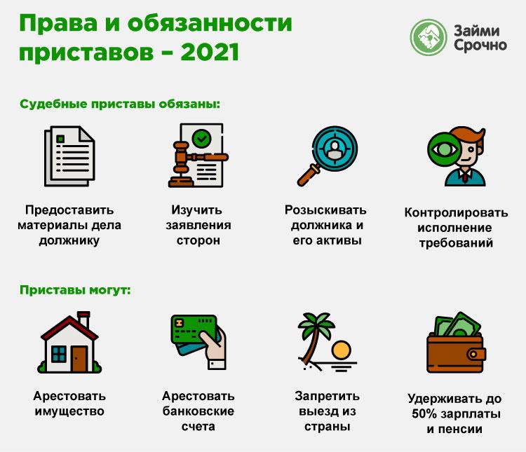 Права и обязанности приставов – 2021
