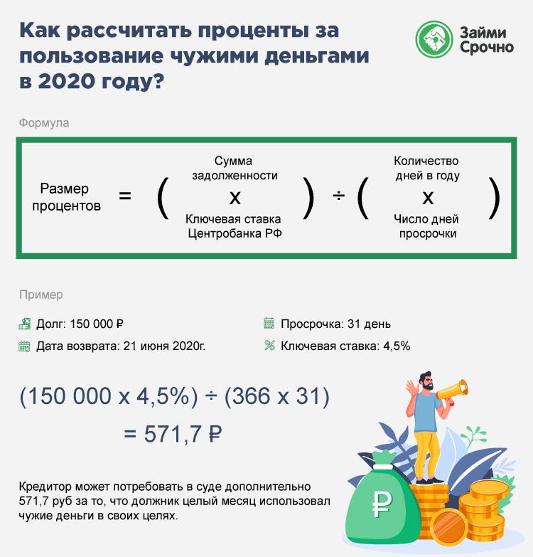 Как рассчитать проценты за пользование чужими деньгами в 2020 году
