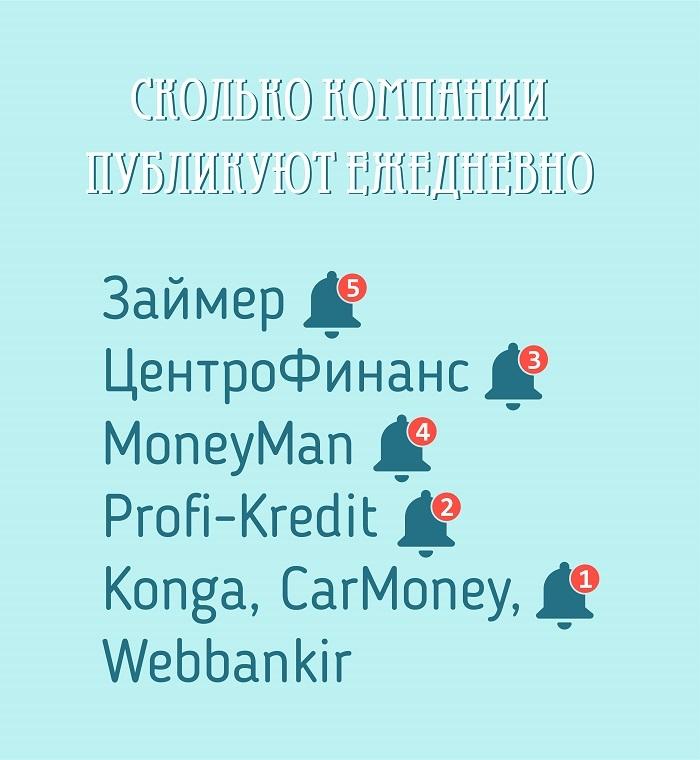 оформить кредитную карту альфа банка 100 дней без процентов условия отзывы