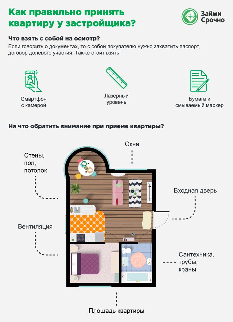 Как правильно принять квартиру у застройщика